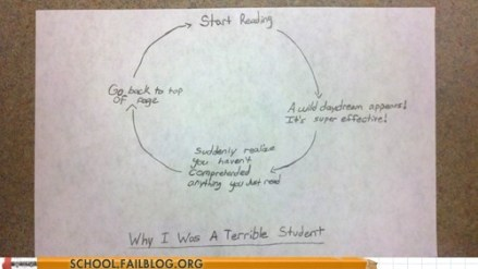 Flowchart: How we really read